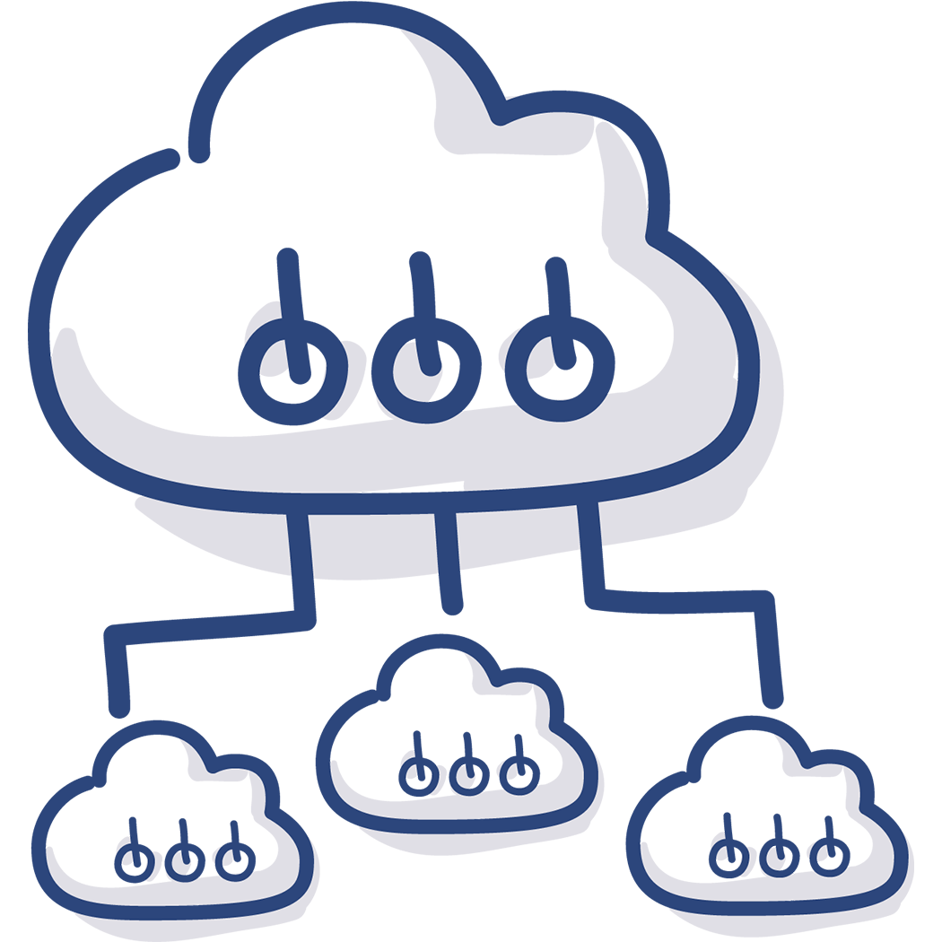 What is cloud to cloud backup ?