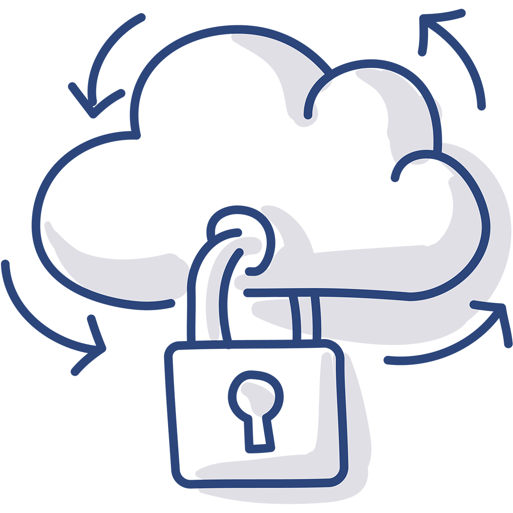 Backup Security & Compliance